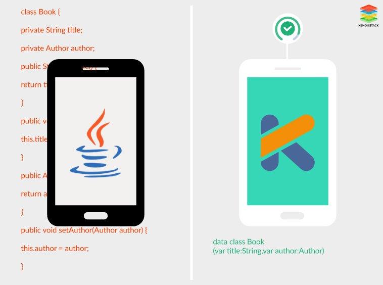 Kotlin vs Java Android