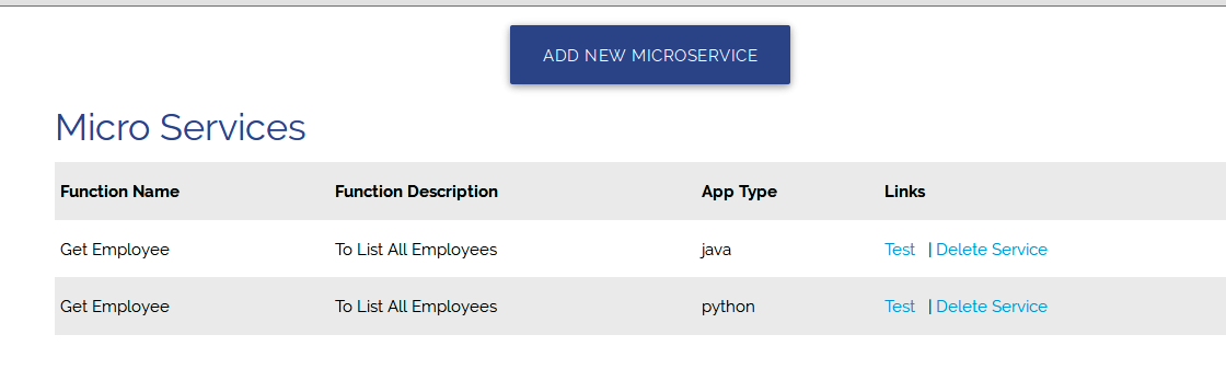 Testing Process For Building Serverless Microservices With Python