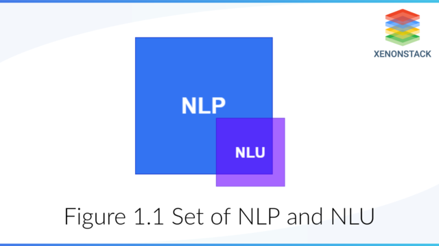 NLP and NLU Techniques