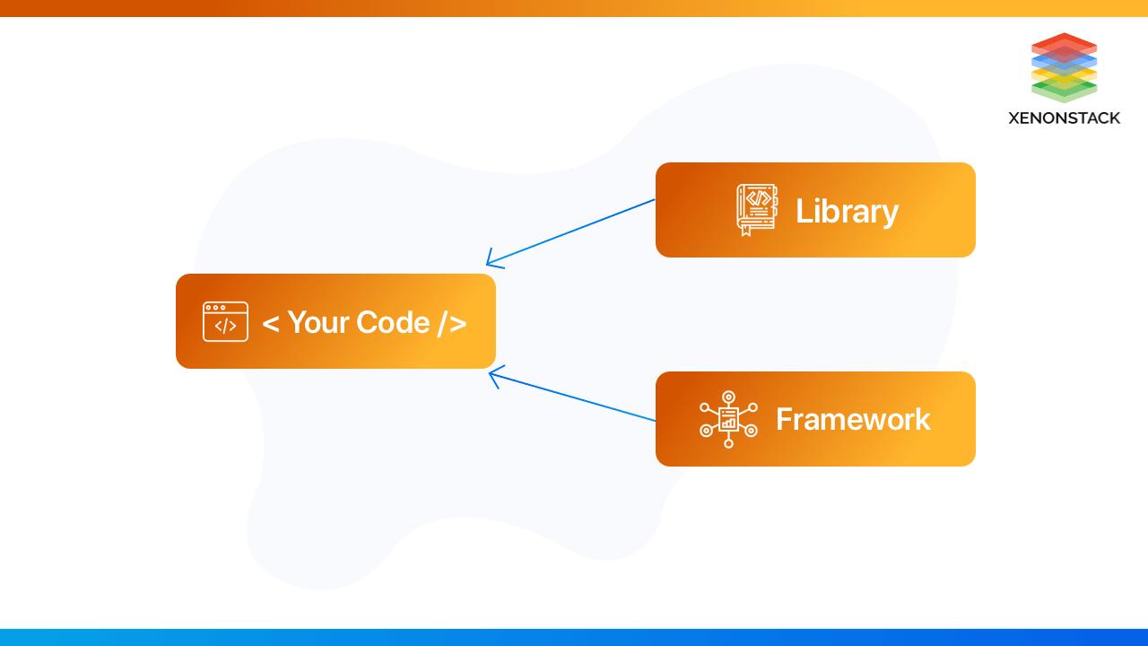 xenonstack-library-vs-framework