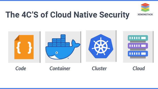 the 4Cs of cloud native security