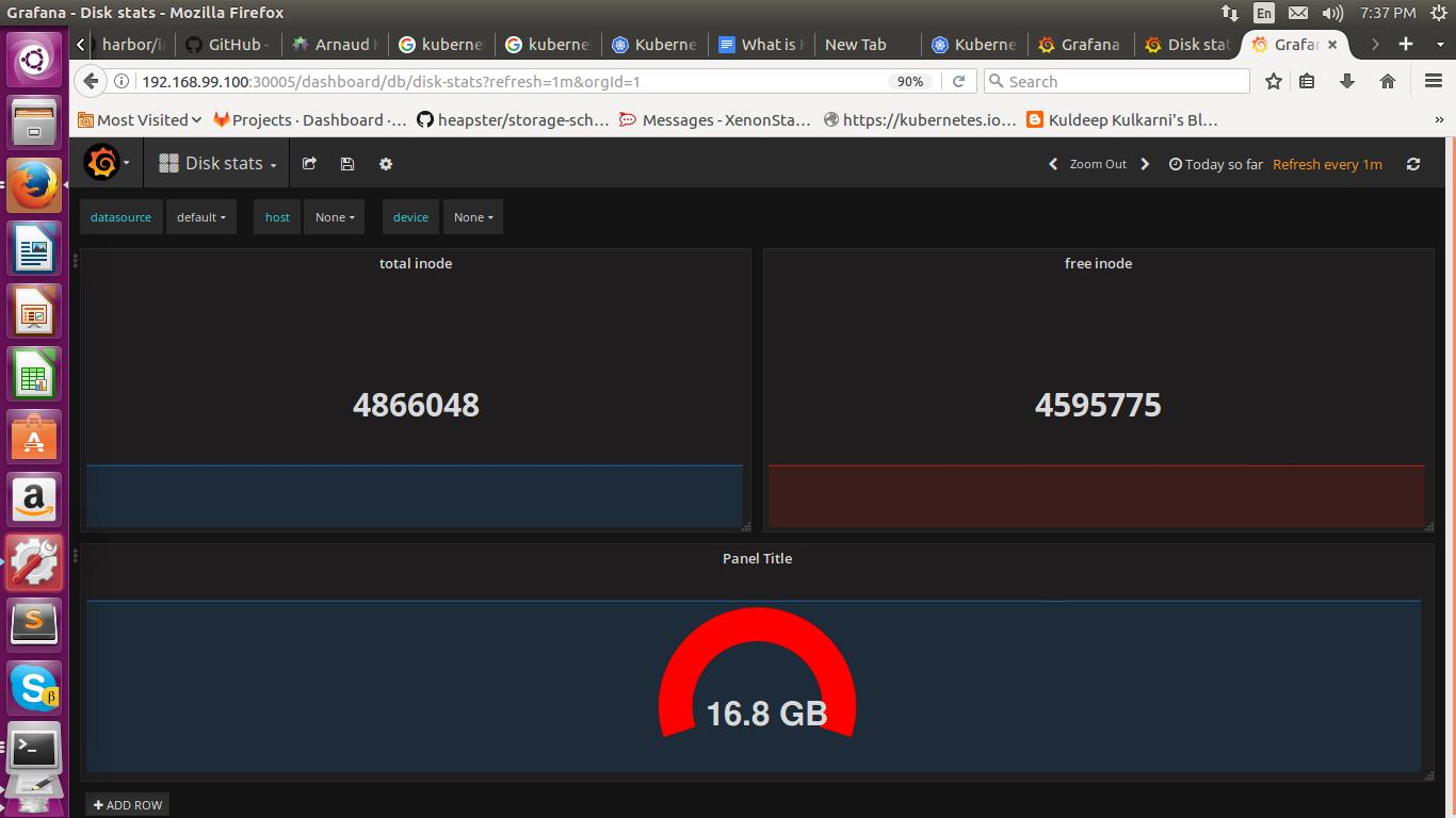 Grafana Disk Stats For Monitoring Kubernetes