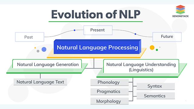 XenonStack Evolution of NLP Image