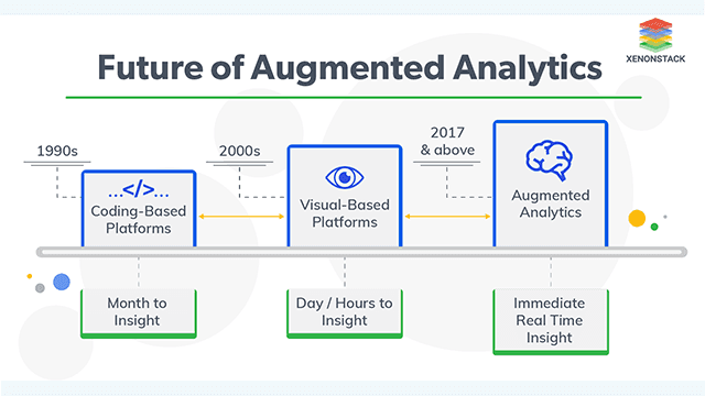 Detailed Overview of Augmented Analytics