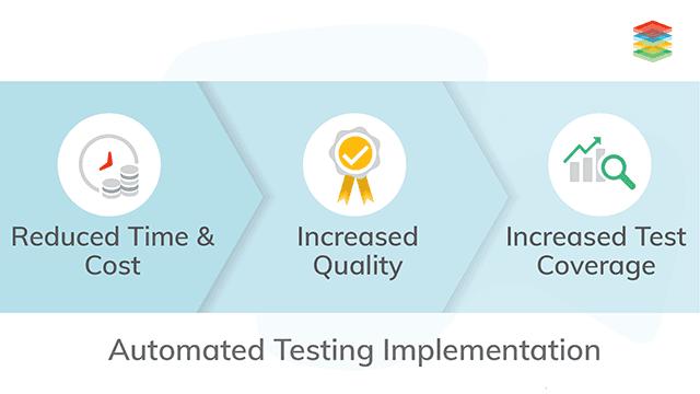 automated testing agile