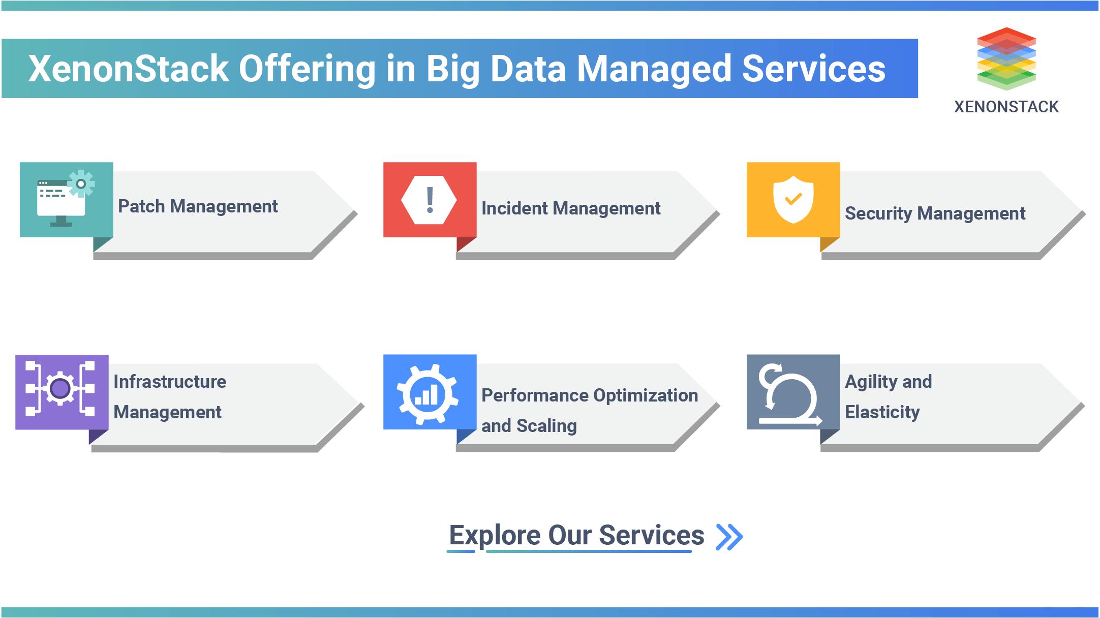 XenonStack bigdata managed service