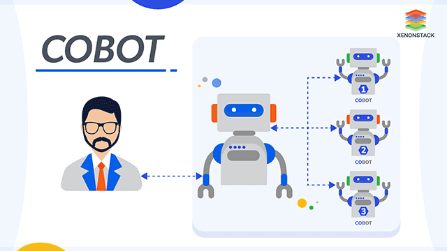 Overview of Cobot Architecture and Applications