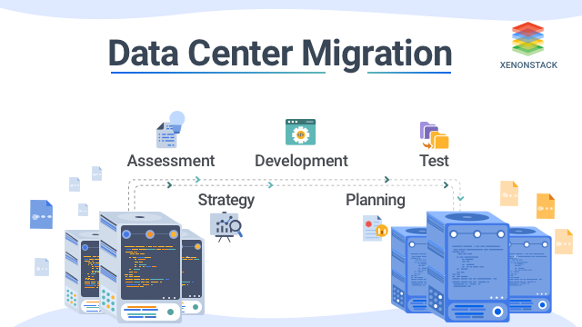 Data Center Migration : Strategy, Process and Solutions