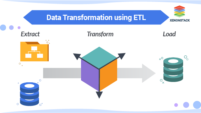 Data Transformation using ETL - A Comprehensive Guide