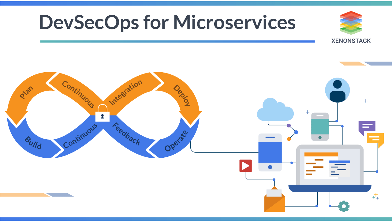 DevSecOps with Microservices Solution and Strategy