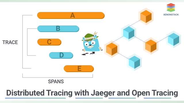 Distributed Tracing with Jaeger and OpenTracing