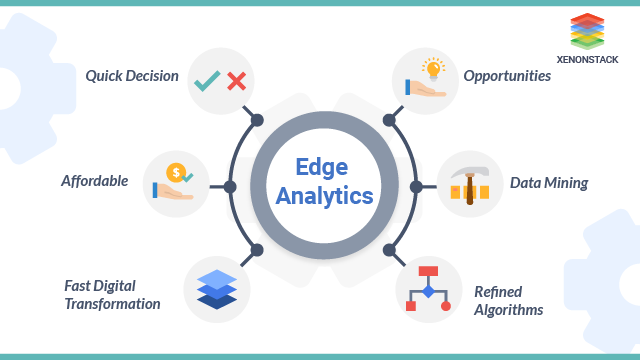 Edge Analytics: What is it and what are its scope in IoT?