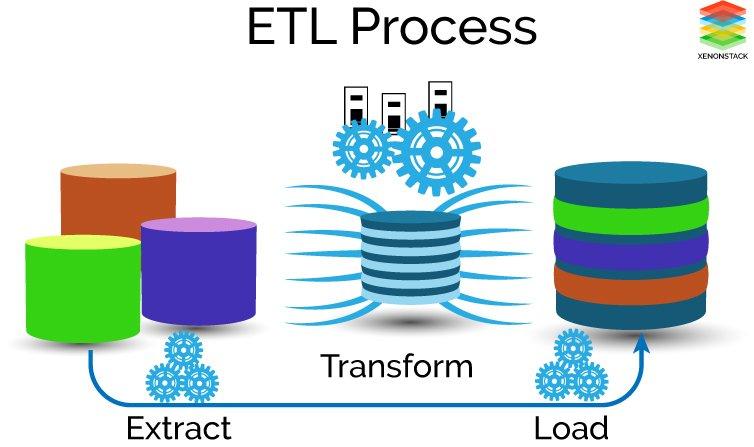 Data Wrangling VS ETL