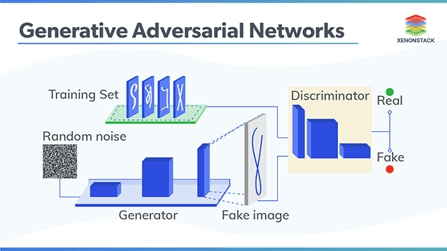 Generative Adversarial Networks Overview and Applications