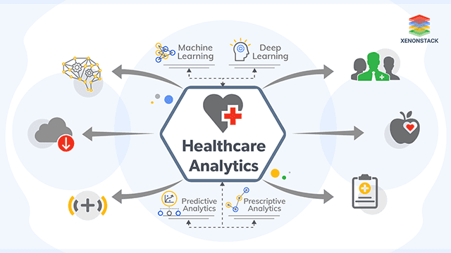 Solutions for Building Healthcare Analytics based Platform