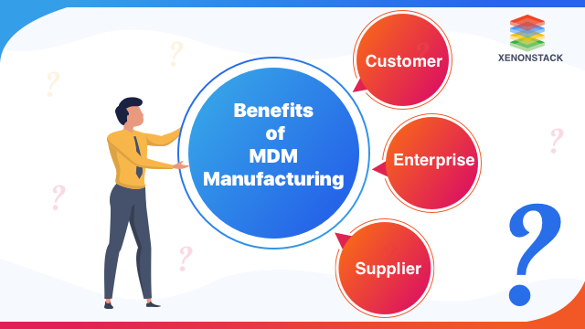 MDM Manufacturing Benefits