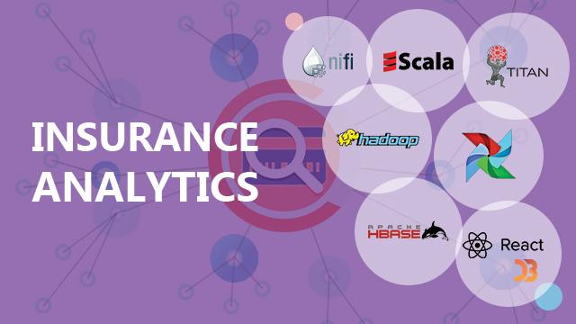 Insurance Analytics, Fraud Detection and Pattern Analysis
