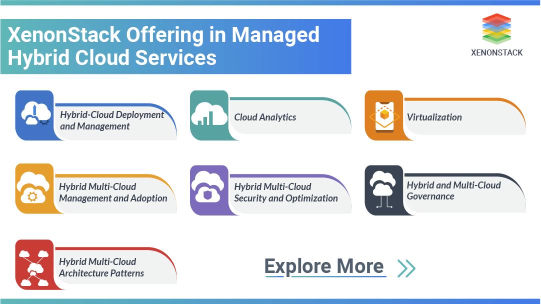 managed hybrid clous services