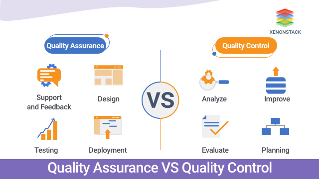 Quality Assurance vs Quality Control- Get The Difference