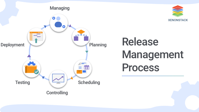 Release Management Process Flow and Tools