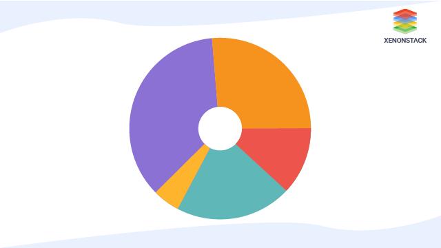 best Data Visualization JavaScript Library