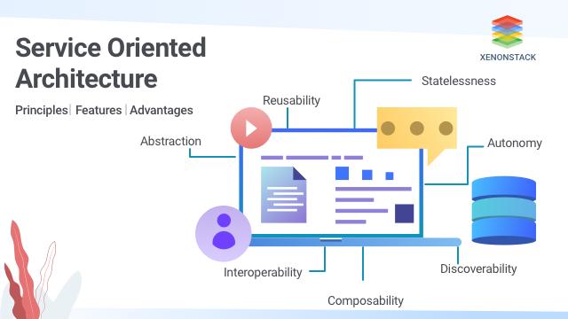 A Quick Guide to Service-Oriented Architecture (SOA)