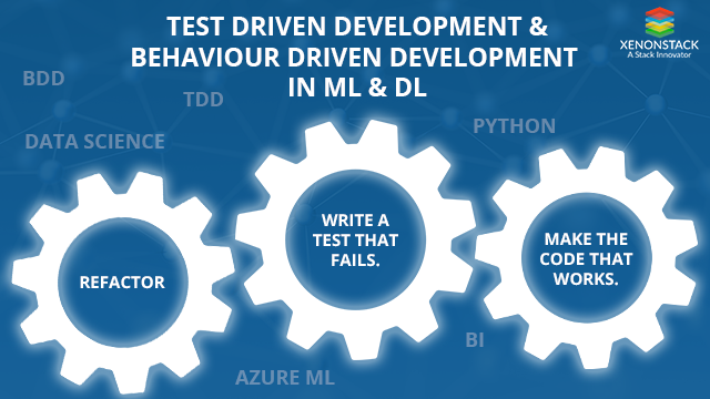 Unit Testing of Machine Learning with Test Driven