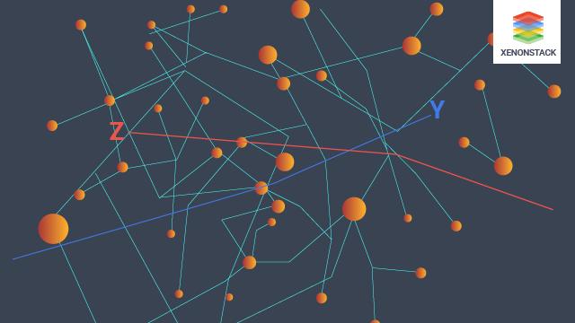 best Data Visualization JavaScript Libraries