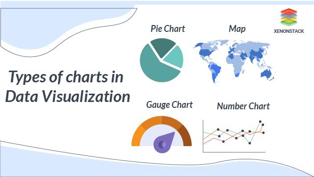 Data Visualization Strategies