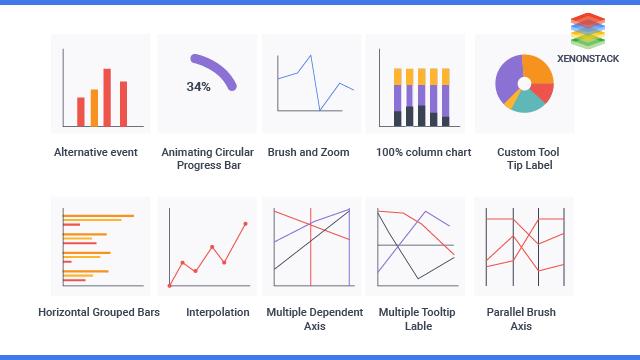 Data Visualization JavaScript Framework