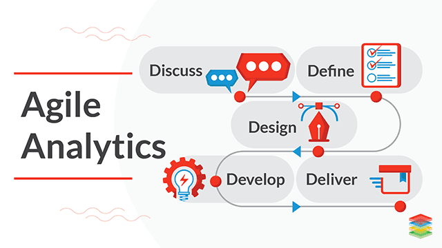 Agile Analytics Framework Overview and Best Practices