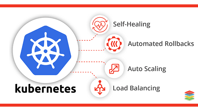 Kubernetes Deployment and Best Practices