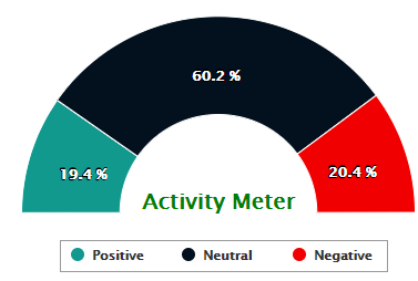 XenonStack Stacked Gauge Chart
