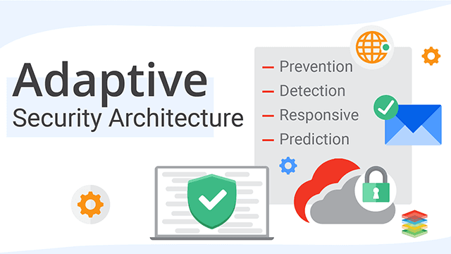 Adaptive Security: Briefing the Architecture and Relation with Cybersecurity
