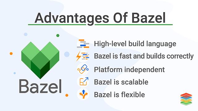 Bazel Advantages and Process Overview