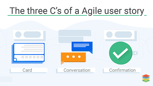 Agile User Story Overview, Design Thinking for Agile User Stories