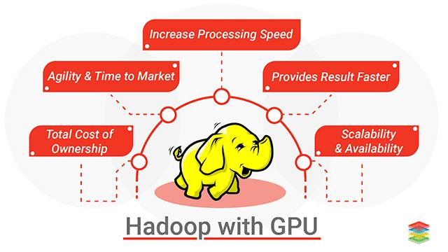 Apache Hadoop and Apache Spark with GPU