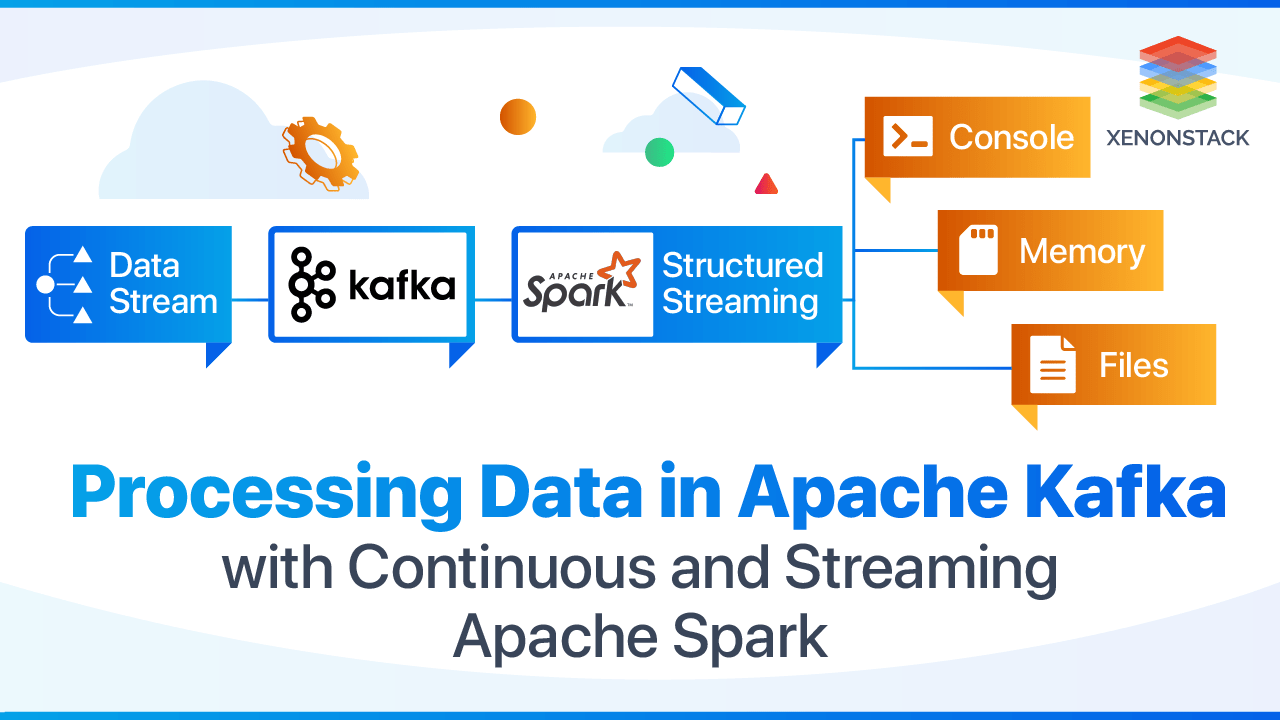 Real Time Streaming Application with Apache Spark