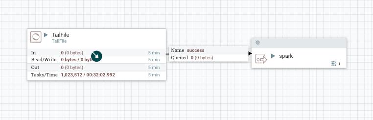 Integrating Apache Spark and Nifi For Data Lake