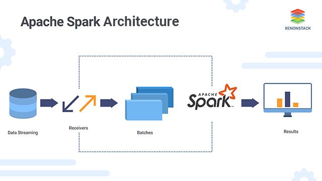 Big Data Spark