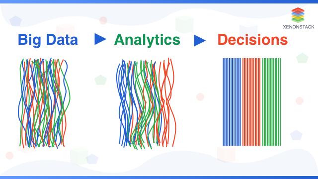 How Big Data Works