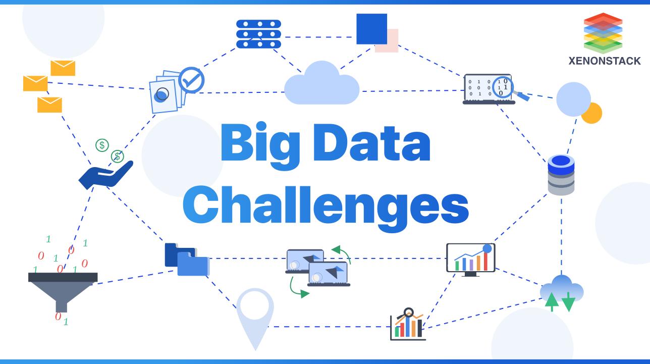 XenonStack Big Data Challenges Image
