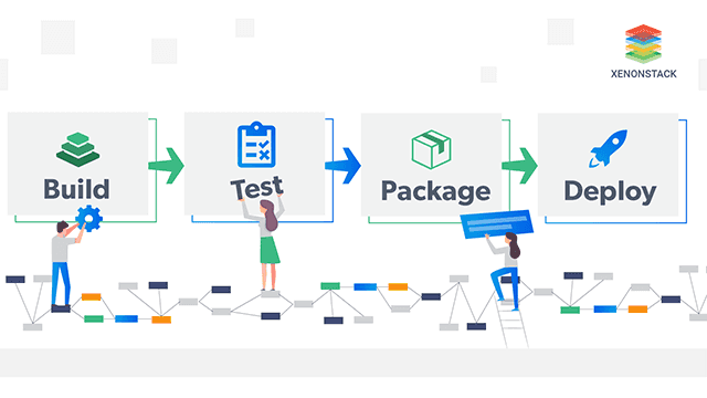 Continuous Integration Best Practices - XenonStack
