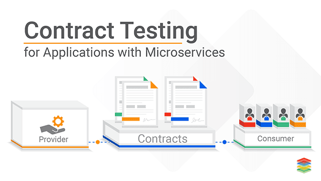 Contract Testing for Applications with Microservices