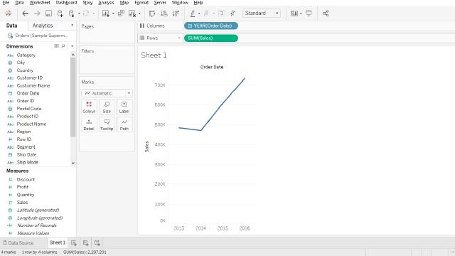 Data Visualisation in Tableau