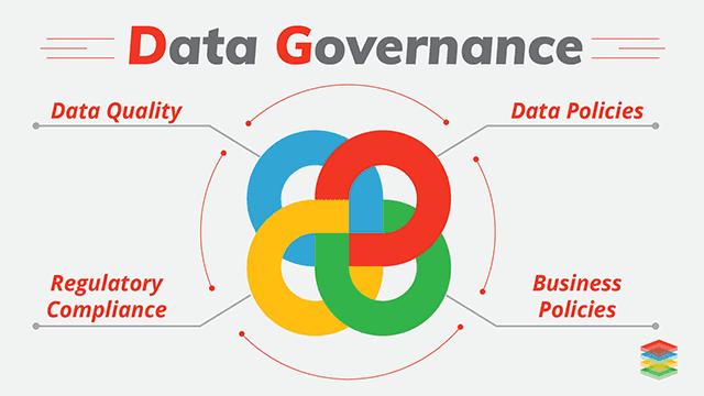 XenonStack Data Governance Image