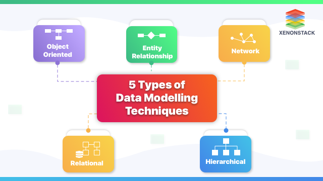 5 Types of Data Modelling Techniques