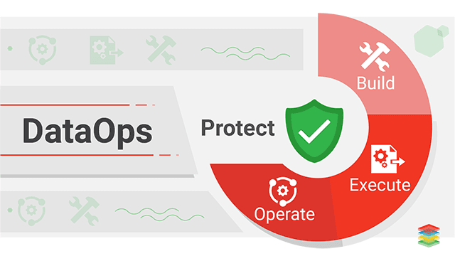 What is Data Operation (DataOps) ? Principles | Benefits | Adoption | Tools