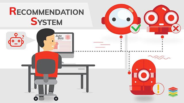 Recommendation System with Machine Learning