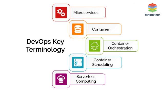 DevOps key terminology